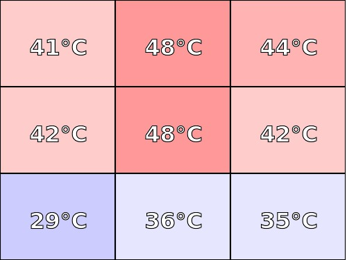 Temperatura obudowy: góra Acer Aspire VX 15