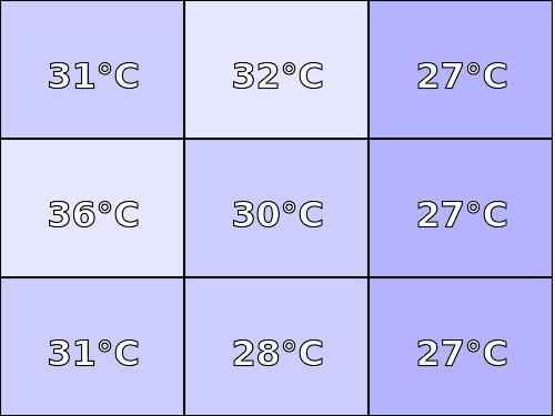 Temperatura obudowy: góra Asus Zenbook UX410UA