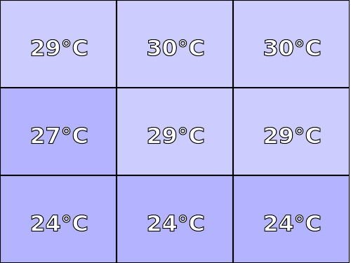 Temperatura obudowy: góra Hewlett-Packard Omen 17-w172nw