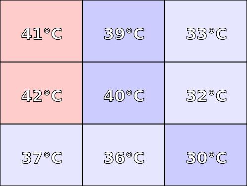 Temperatura obudowy: góra Lenovo ThinkPad L570