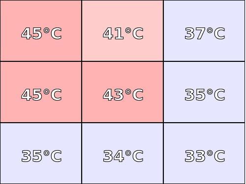Temperatura obudowy: góra Asus ZenBook UX430UA