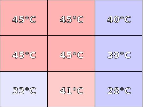Temperatura obudowy: góra Hyperbook X77VR2