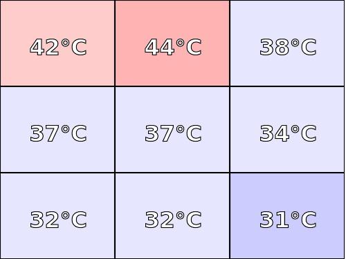Temperatura obudowy: góra Dell XPS 13 (9365)