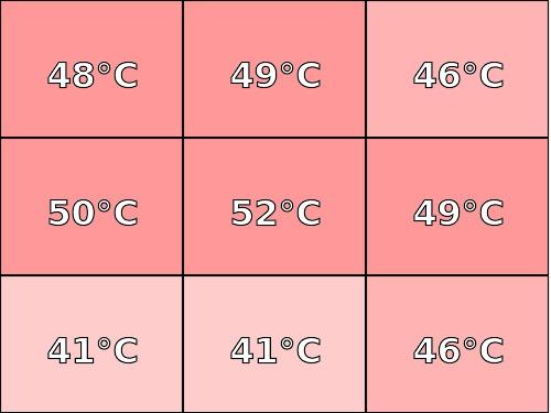 Temperatura obudowy: góra Lenovo Legion Y720