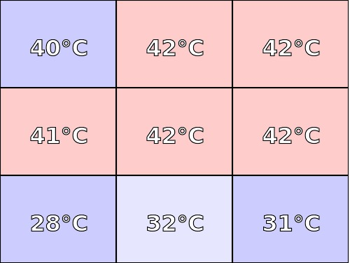 Temperatura obudowy: góra Dell Inspiron 15 (7567)