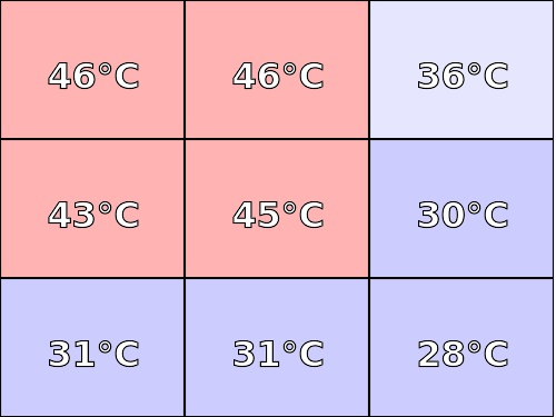 Temperatura obudowy: góra Acer Nitro 5 Spin