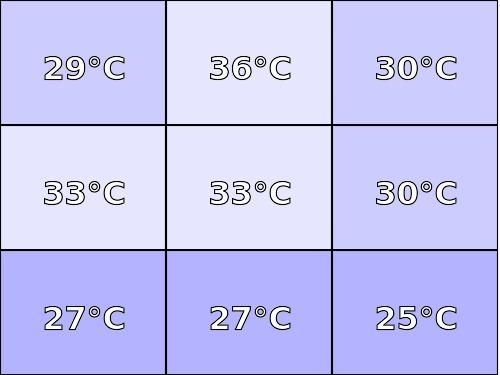 Temperatura obudowy: góra Hyperbook MK55 Pulsar