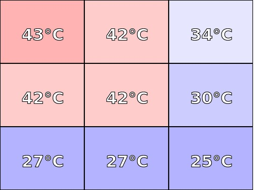 Temperatura obudowy: góra Lenovo ideapad 720-15IKB