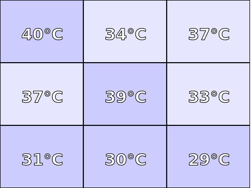 Temperatura obudowy: góra Razer Blade Stealth (2017)