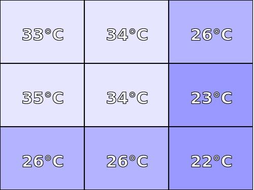 Temperatura obudowy: góra Asus VivoBook S14 S410