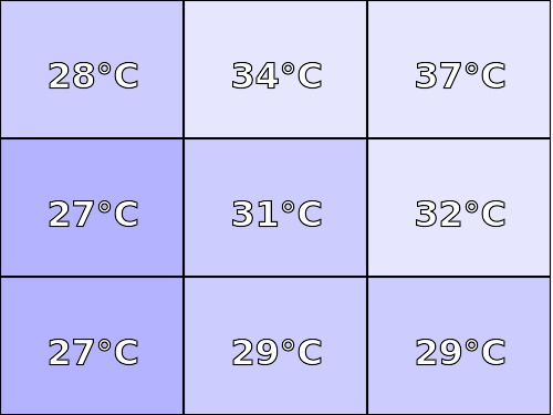 Temperatura obudowy: góra Kiano Elegance 13.3