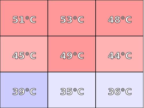 Temperatura obudowy: góra Xiaomi Mi Notebook Air 13.3 (2018)