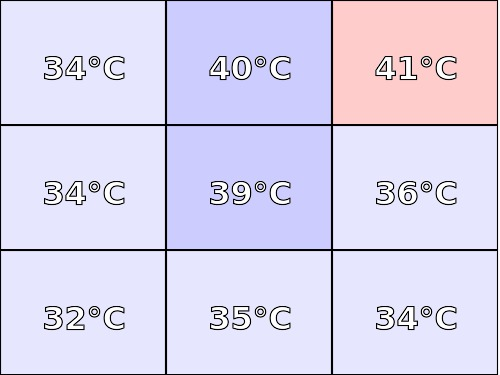 Temperatura obudowy: góra Kiano Elegance 13.3 360