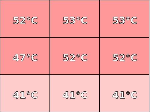 Temperatura obudowy: góra Huawei MateBook X Pro