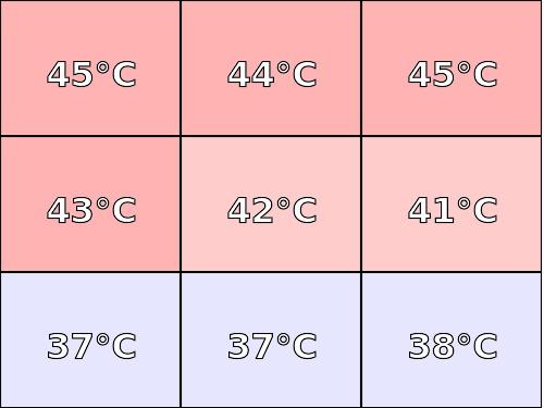 Temperatura obudowy: góra HP ENVY 13 (2018)