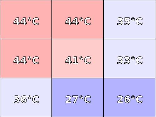 Temperatura obudowy: góra Lenovo ideapad 330