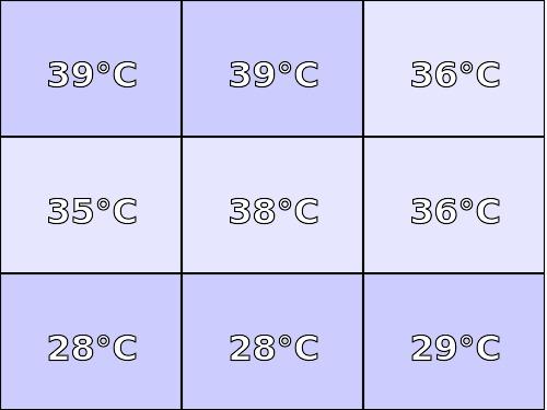 Temperatura obudowy: góra Lenovo YOGA 730