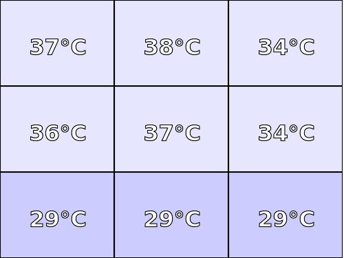 Temperatura obudowy: góra Acer Predator Helios 500