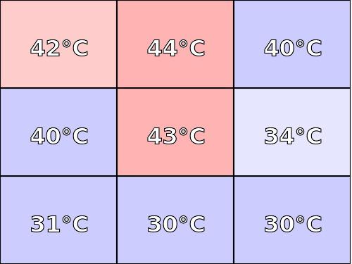 Temperatura obudowy: góra Lenovo ThinkPad P1