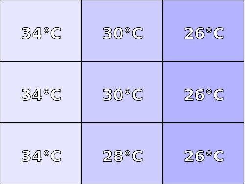 Temperatura obudowy: góra Kiano Elegance 14.2
