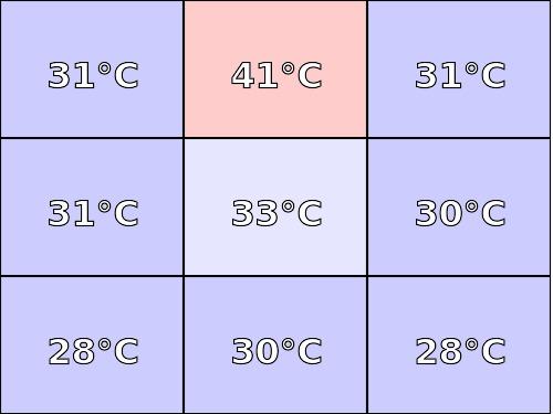 Temperatura obudowy: góra Hyperbook Pulsar Z17