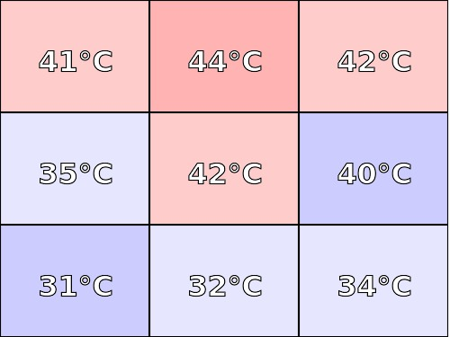 Temperatura obudowy: góra Lenovo YOGA C930