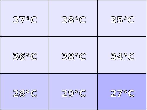 Temperatura obudowy: góra Hyperbook X15 (2019)