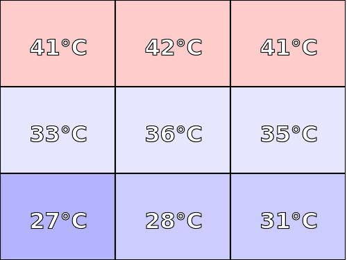 Temperatura obudowy: góra Asus ROG Strix II (GL704G)