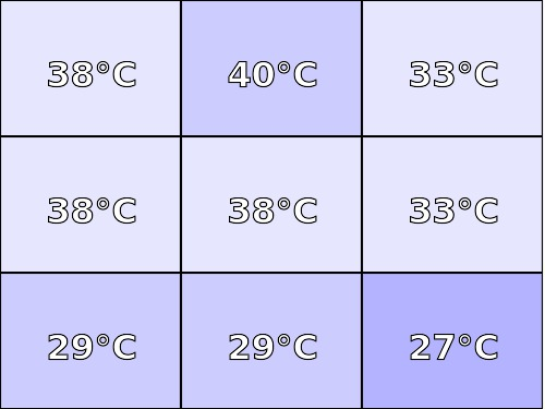 Temperatura obudowy: góra Lenovo Legion Y740
