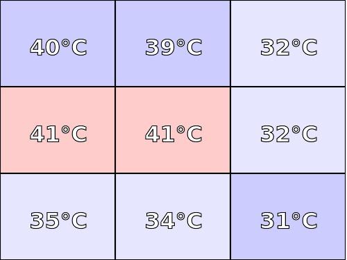 Temperatura obudowy: góra Lenovo ThinkPad T480