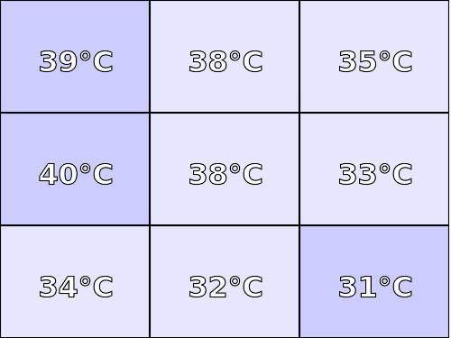 Temperatura obudowy: góra Asus ZenBook 13 UX333F