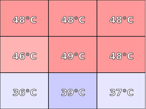 Temperatura obudowy: góra Hyperbook SL504 OLED