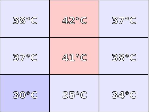 Temperatura obudowy: góra Lenovo Legion Y540 (i7-9750H + GTX 1650)