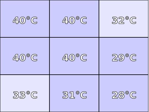 Temperatura obudowy: góra Acer Swift 3 SF314-57