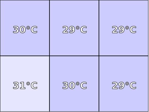 Temperatura obudowy: spód Allview Viva H7 Xtreme