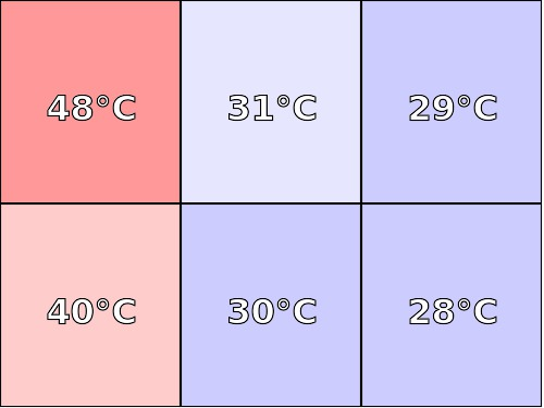 Temperatura obudowy: spód Lenovo TAB S8-50L