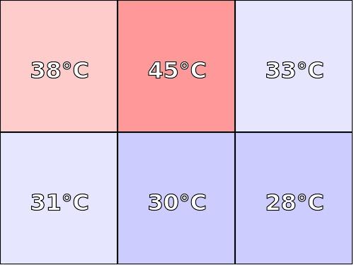 Temperatura obudowy: spód Sony Xperia Z4 Tablet