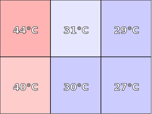Temperatura obudowy: spód ASUS MeMO Pad 7 (ME572C)
