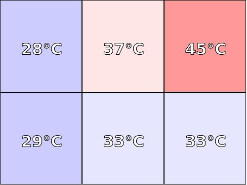 Temperatura obudowy: spód Kiano Intelect 8.9 3G MS