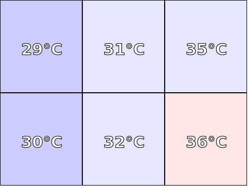 Temperatura obudowy: spód Kruger & Matz EDGE 1082