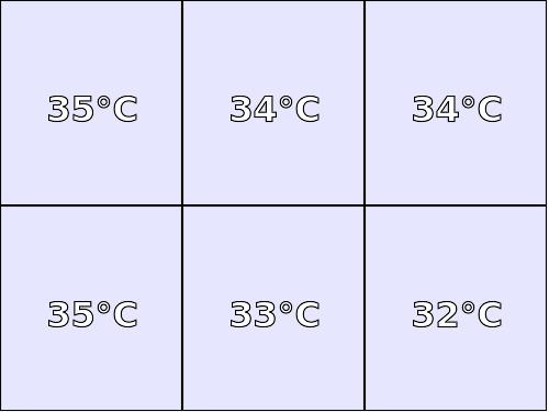 Temperatura obudowy: spód Archos 80b Helium 4G
