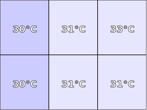 Temperatura obudowy: spód NavRoad NEXO Avio