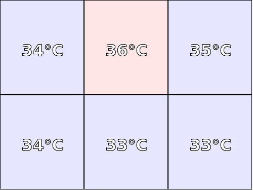 Temperatura obudowy: spód Kruger & Matz Eagle 975