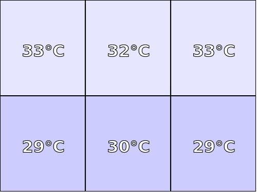 """Temperatura obudowy: spód Samsung Galaxy Tab A 9,7"""""""