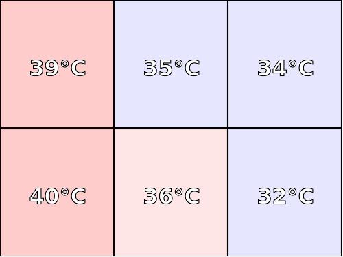 Temperatura obudowy: spód Overmax Steelcore 1020 3G