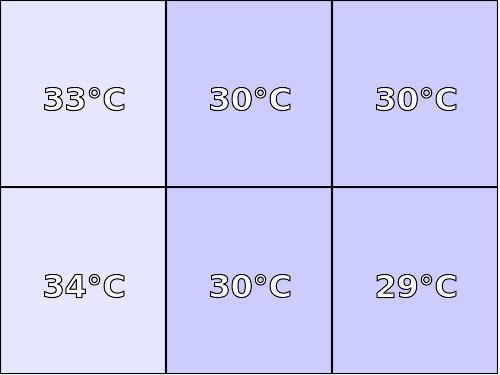Temperatura obudowy: spód Lenovo TAB 2 A8-50F