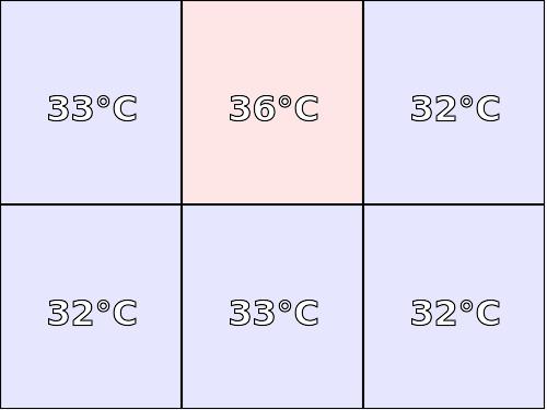Temperatura obudowy: spód Overmax Qualcore 1020 3G