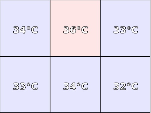 Temperatura obudowy: spód Lenovo TAB2 A7-30H