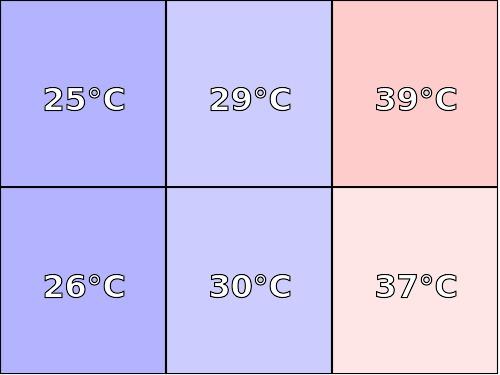 Temperatura obudowy: spód Kruger & Matz Edge 1083