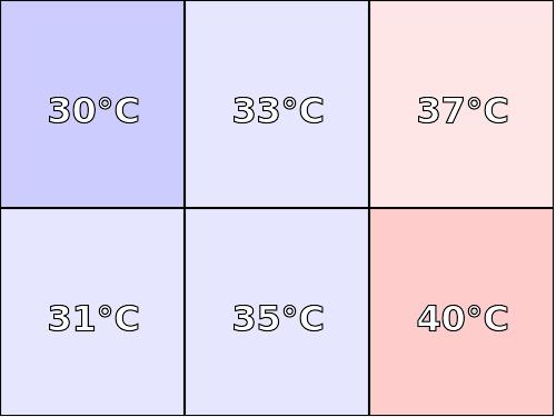 Temperatura obudowy: spód Kruger & Matz EDGE 1160